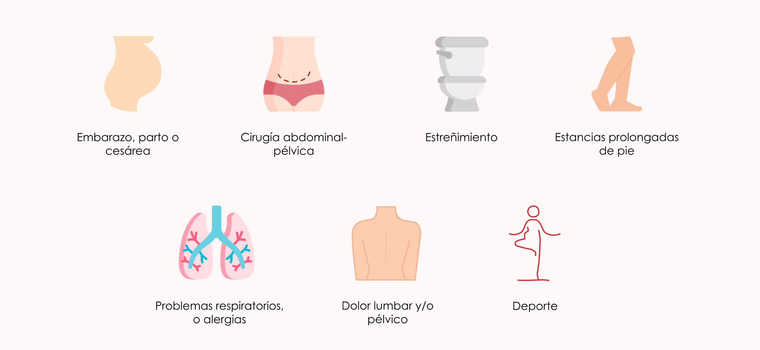 Trastornos que alteran el Suelo Pélvico